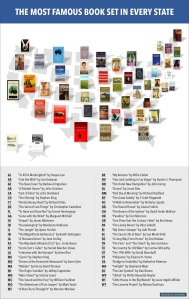 books across america
